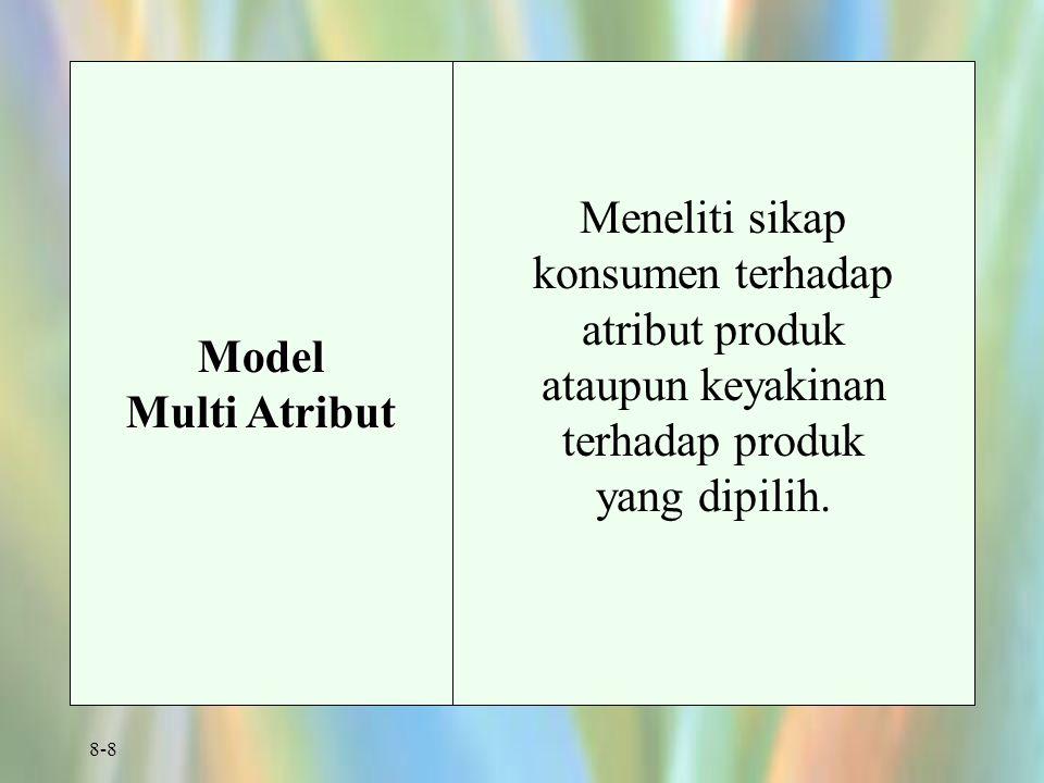 Model Multi Atribut.
