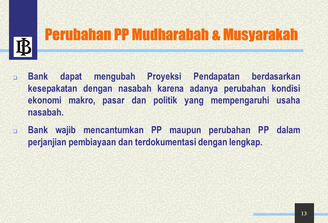 Perubahan PP Mudharabah & Musyarakah
