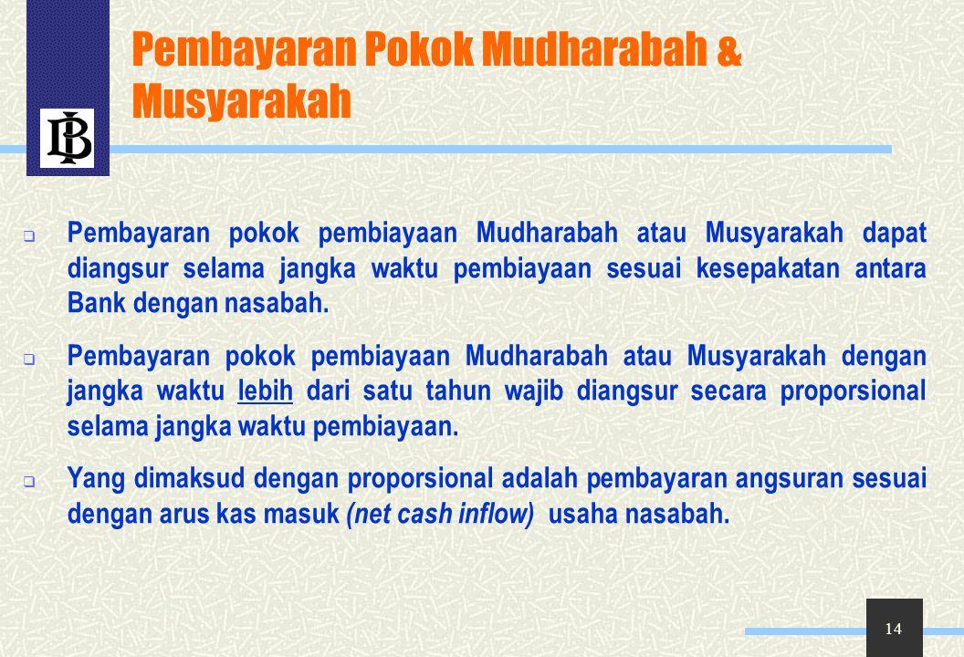 Pembayaran Pokok Mudharabah & Musyarakah