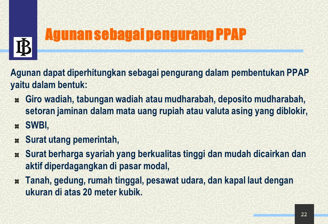 Agunan sebagai pengurang PPAP