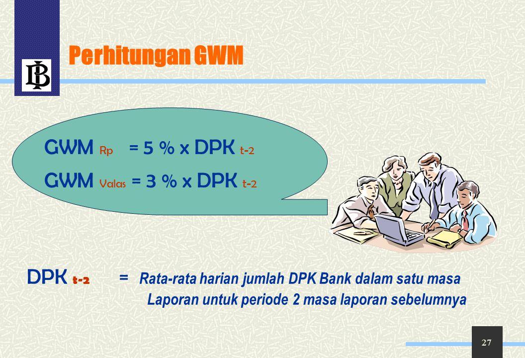 Perhitungan GWM GWM Rp = 5 % x DPK t-2 GWM Valas = 3 % x DPK t-2