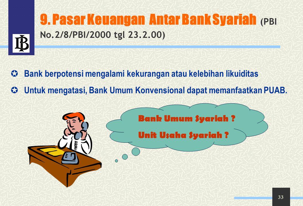 9. Pasar Keuangan Antar Bank Syariah (PBI No.2/8/PBI/2000 tgl 23.2.00)