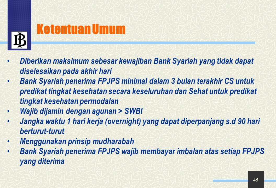 Ketentuan Umum Diberikan maksimum sebesar kewajiban Bank Syariah yang tidak dapat diselesaikan pada akhir hari.