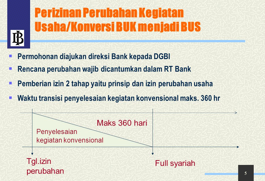 Perizinan Perubahan Kegiatan Usaha/Konversi BUK menjadi BUS