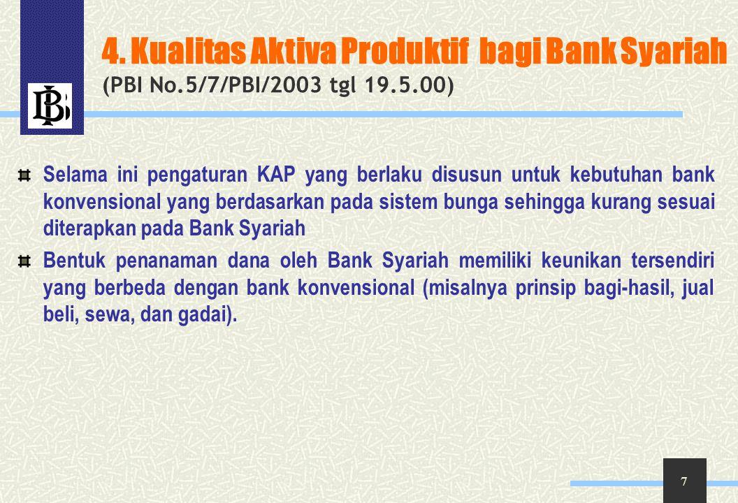 4. Kualitas Aktiva Produktif bagi Bank Syariah (PBI No