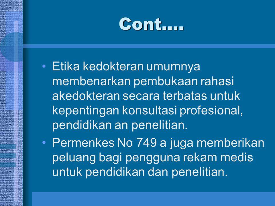 Cont….