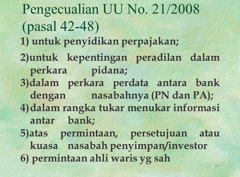Pengecualian UU No. 21/2008 (pasal 42-48)
