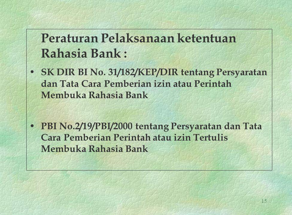 Peraturan Pelaksanaan ketentuan Rahasia Bank :