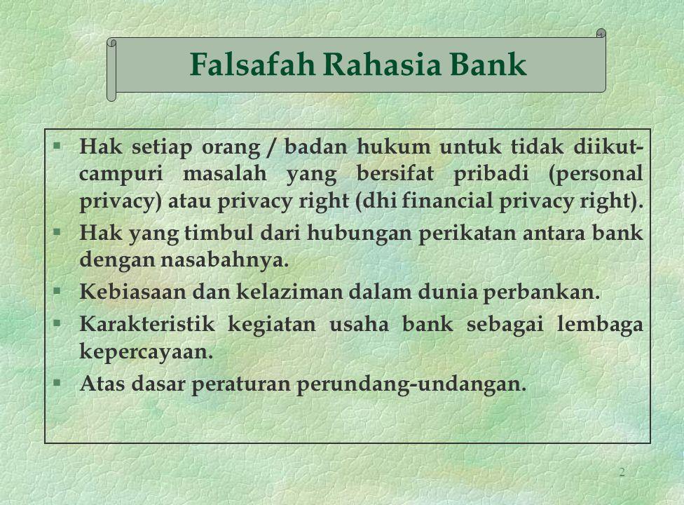 Falsafah Rahasia Bank