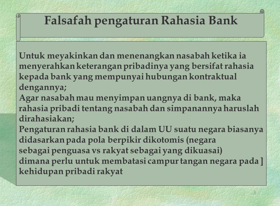 Falsafah pengaturan Rahasia Bank