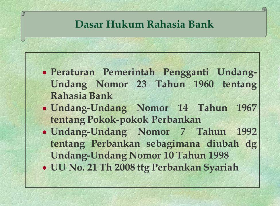 Dasar Hukum Rahasia Bank