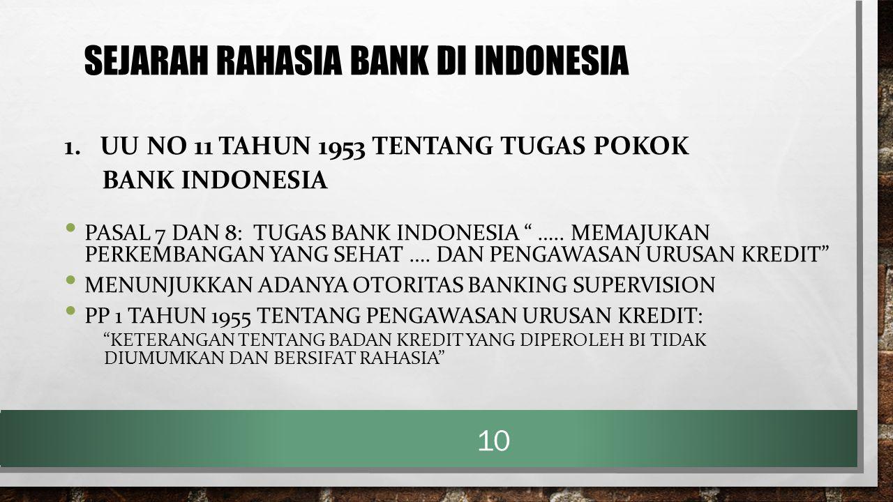 SEJARAH RAHASIA BANK DI INDONESIA