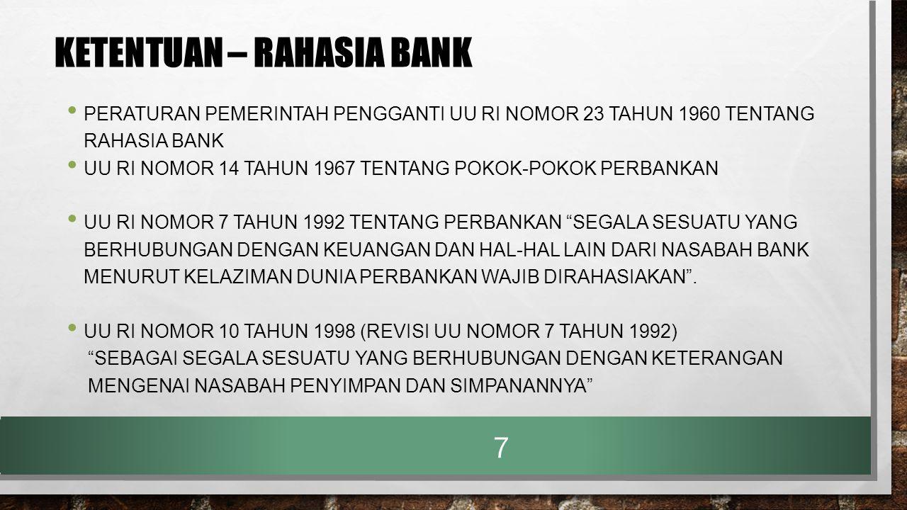 Ketentuan – Rahasia Bank