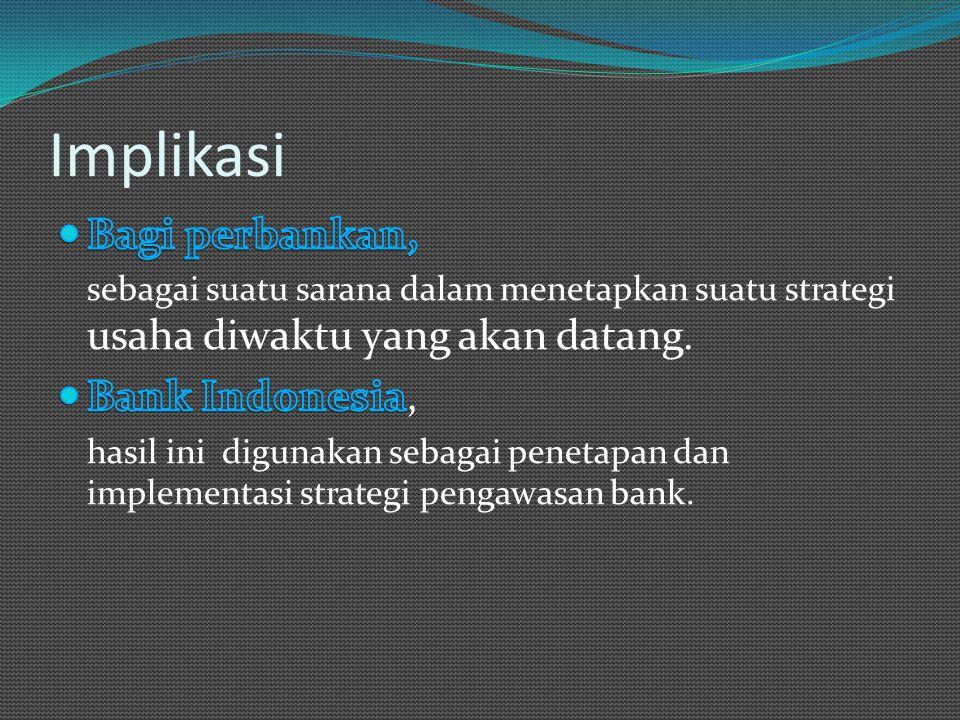 Implikasi Bagi perbankan, Bank Indonesia,