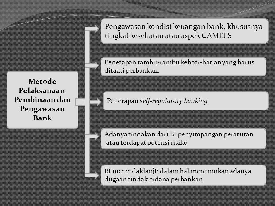 Pembinaan dan Pengawasan Bank