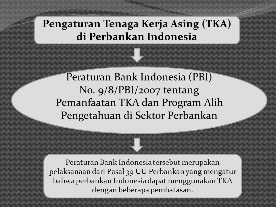 Pengaturan Tenaga Kerja Asing (TKA) di Perbankan Indonesia