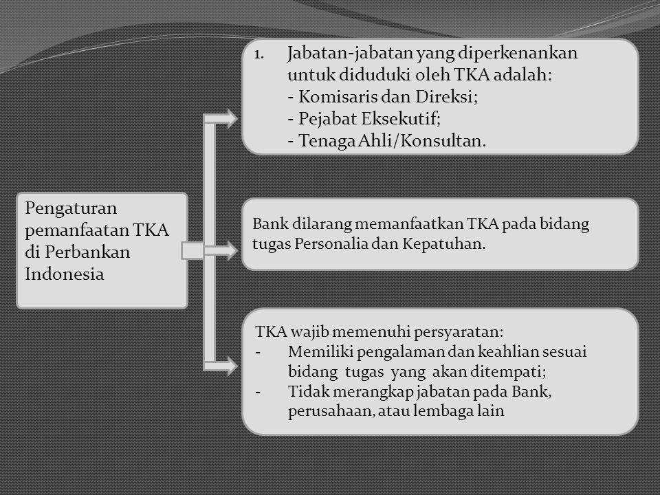 Jabatan-jabatan yang diperkenankan untuk diduduki oleh TKA adalah: