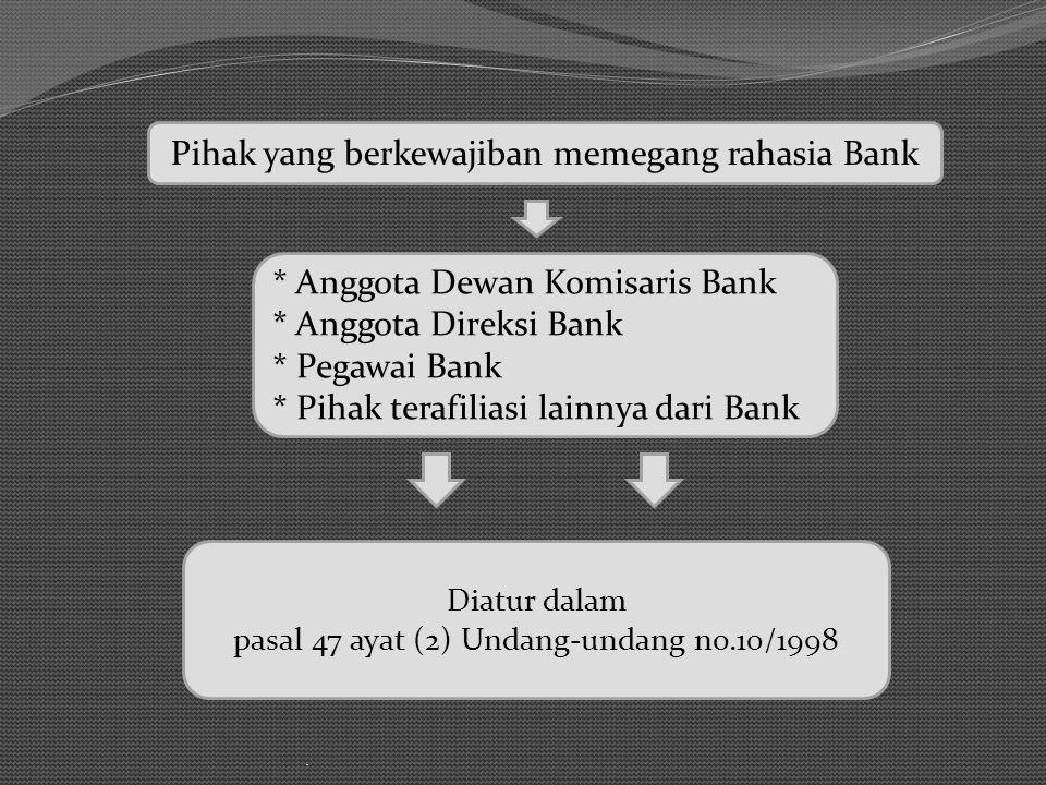 Pihak yang berkewajiban memegang rahasia Bank