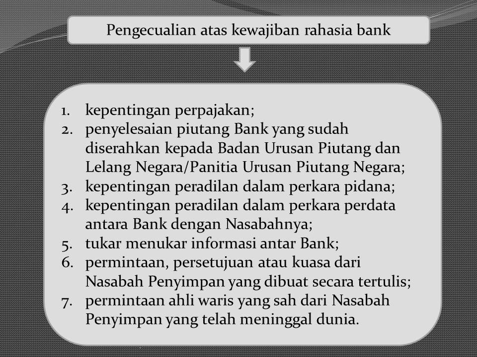 Pengecualian atas kewajiban rahasia bank