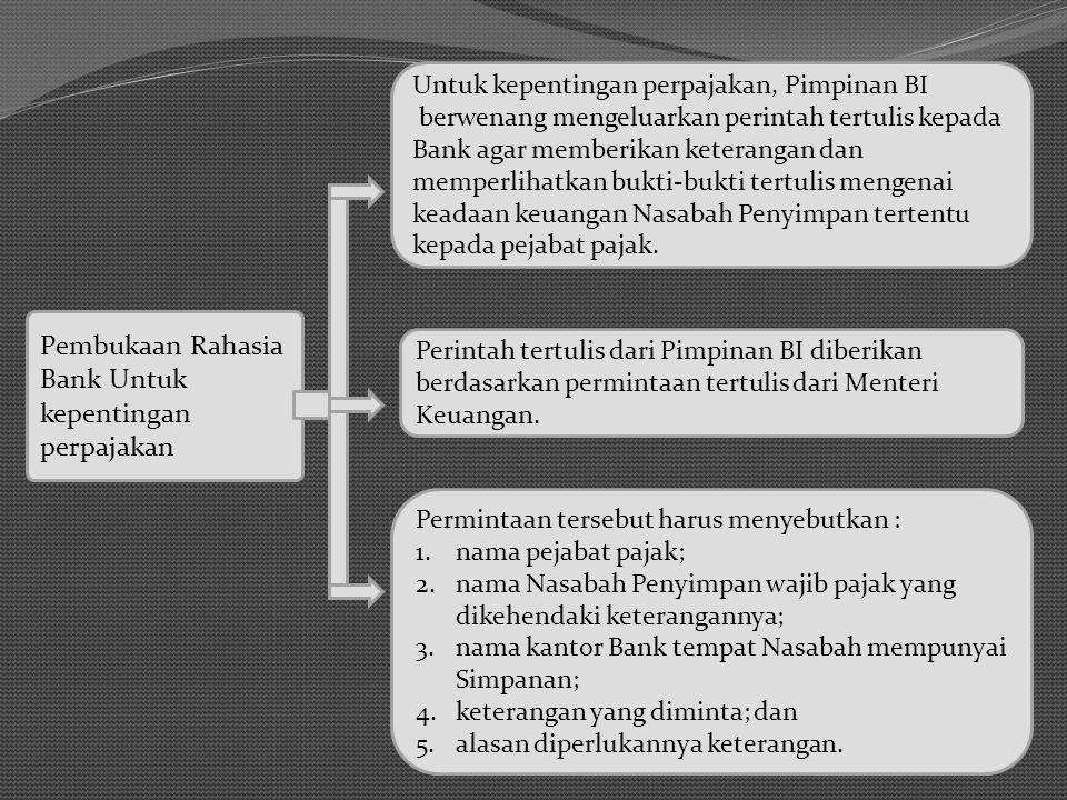 Pembukaan Rahasia Bank Untuk kepentingan perpajakan