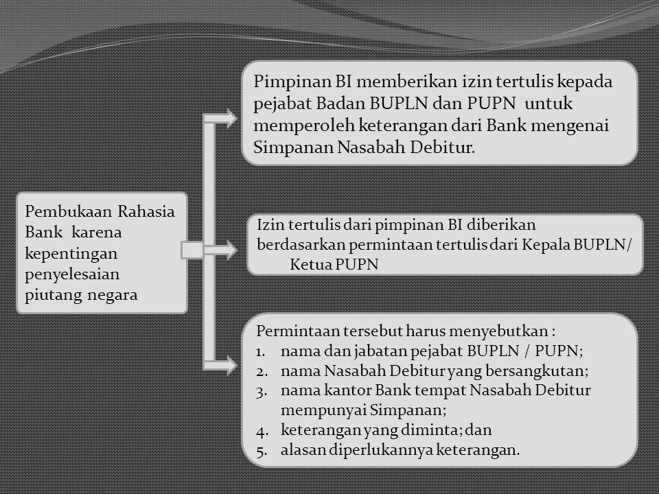 Pimpinan BI memberikan izin tertulis kepada pejabat Badan BUPLN dan PUPN untuk memperoleh keterangan dari Bank mengenai Simpanan Nasabah Debitur.