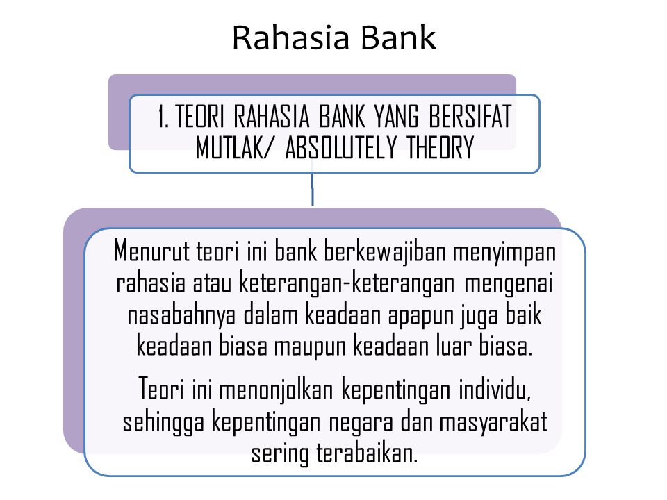 1. TEORI RAHASIA BANK YANG BERSIFAT MUTLAK/ ABSOLUTELY THEORY