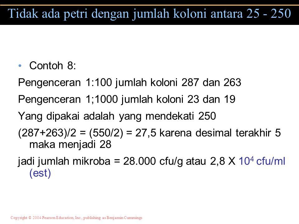 Tidak ada petri dengan jumlah koloni antara 25 - 250