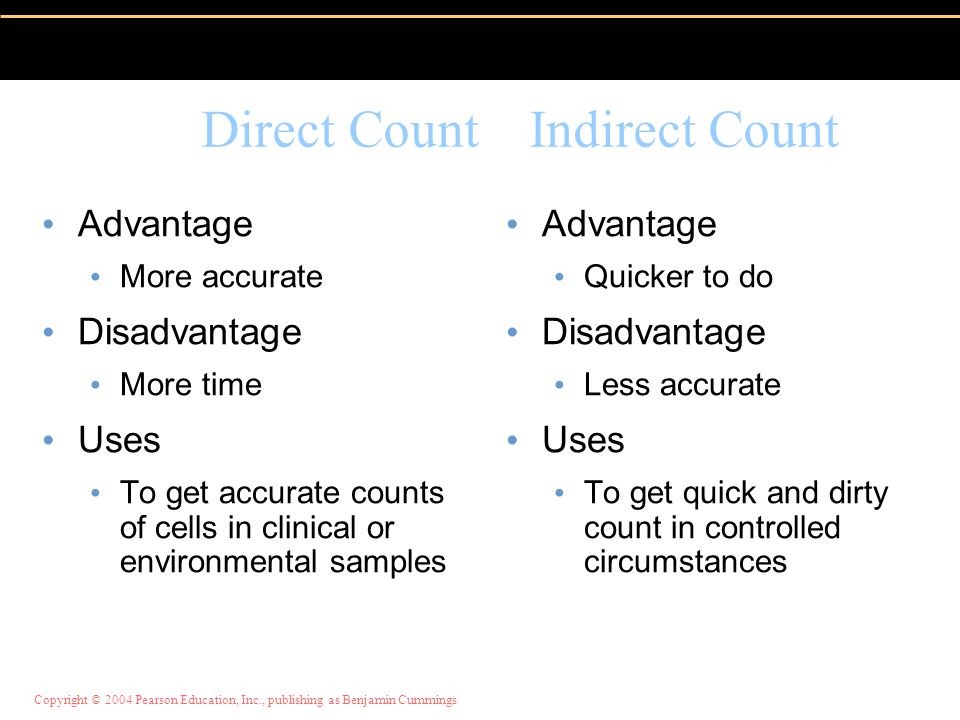 Direct Count Indirect Count
