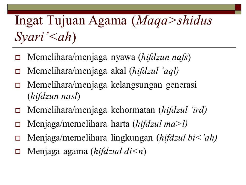 Ingat Tujuan Agama (Maqa>shidus Syari'<ah)