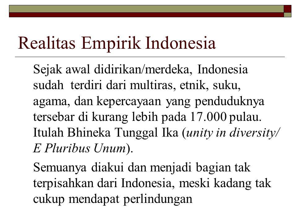 Realitas Empirik Indonesia