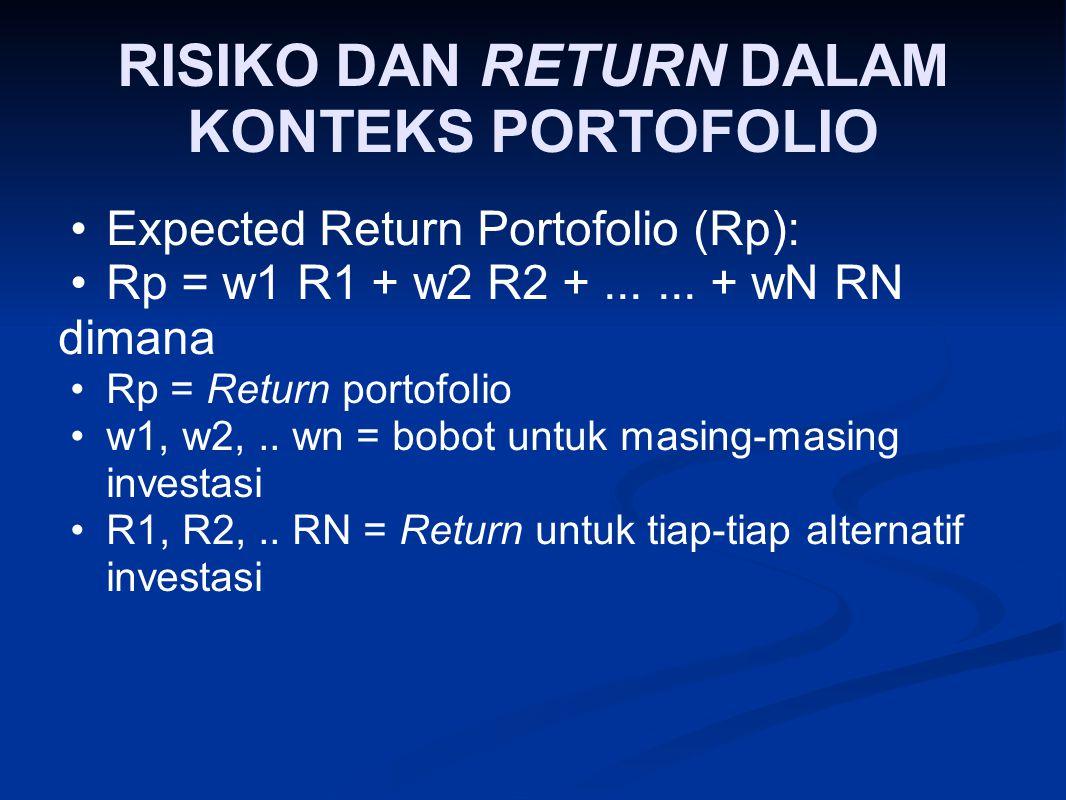 RISIKO DAN RETURN DALAM KONTEKS PORTOFOLIO