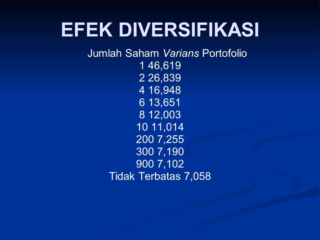 Jumlah Saham Varians Portofolio