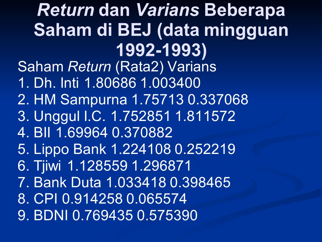 Return dan Varians Beberapa Saham di BEJ (data mingguan 1992‑1993)