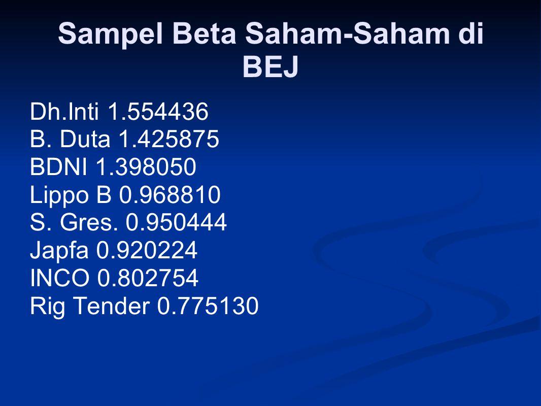 Sampel Beta Saham‑Saham di BEJ
