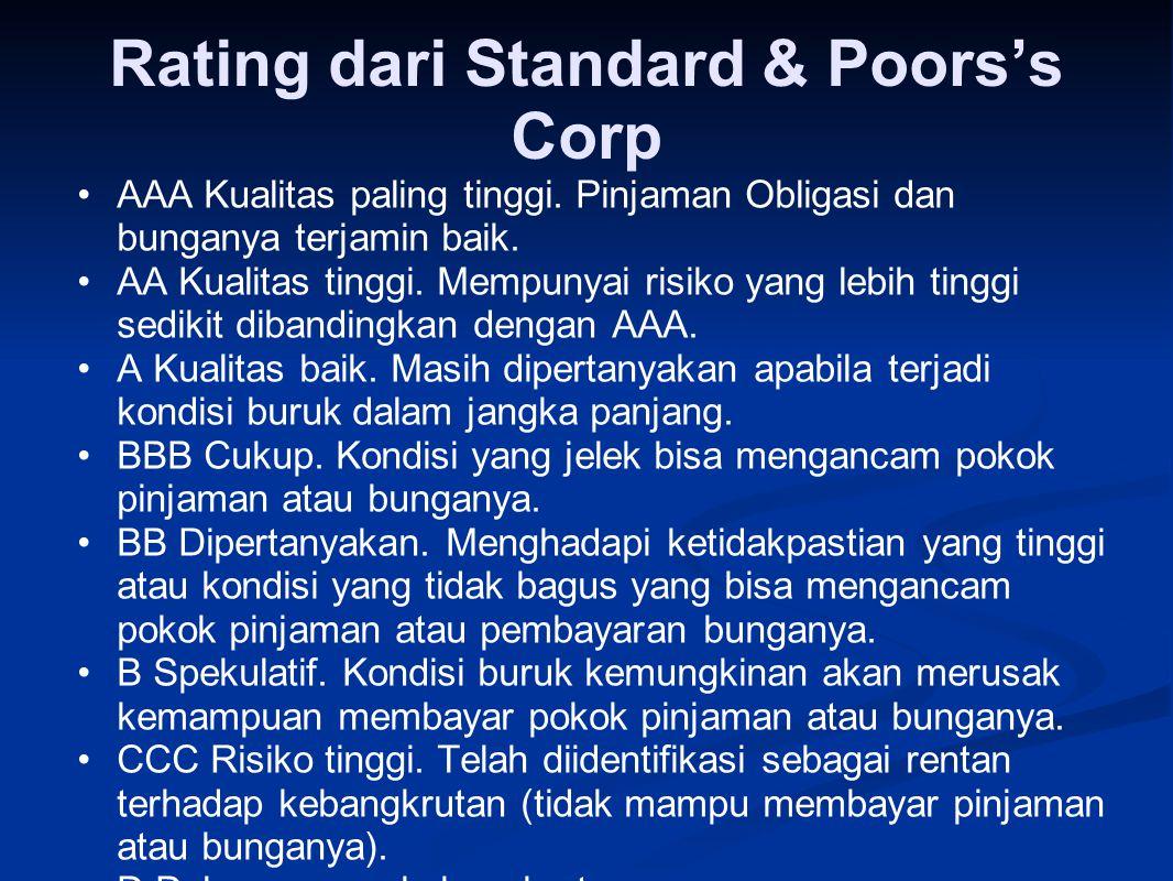 Rating dari Standard & Poors's Corp
