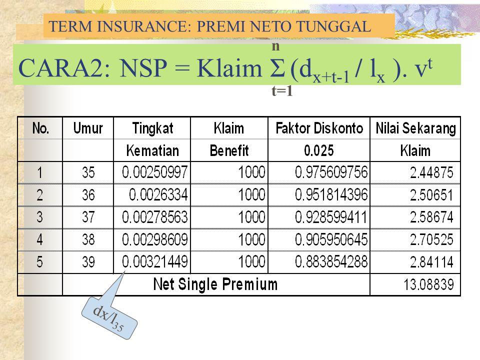 CARA2: NSP = Klaim Σ (dx+t-1 / lx ). vt