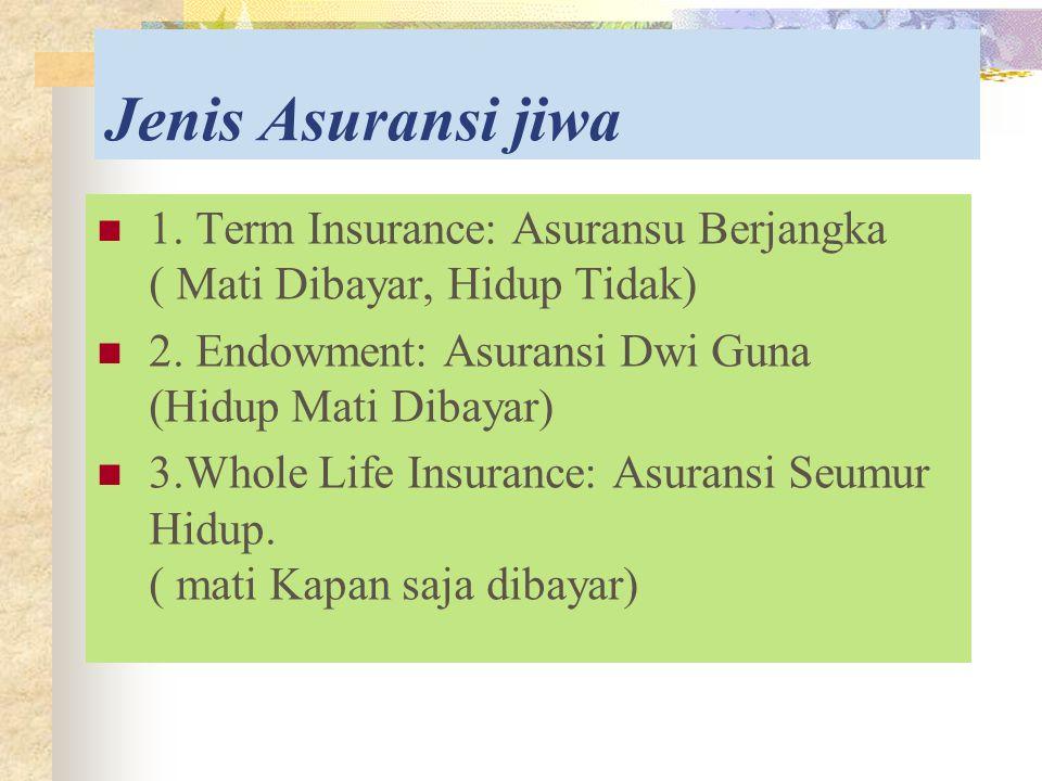 Jenis Asuransi jiwa 1. Term Insurance: Asuransu Berjangka ( Mati Dibayar, Hidup Tidak)