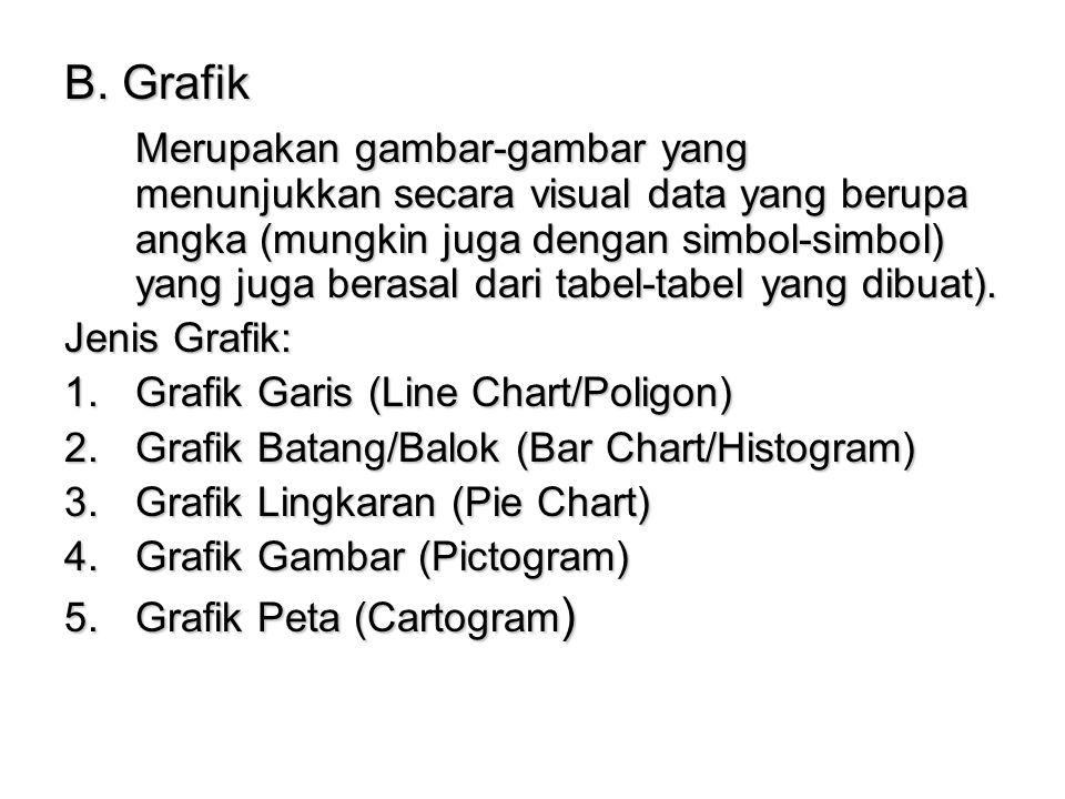 B. Grafik