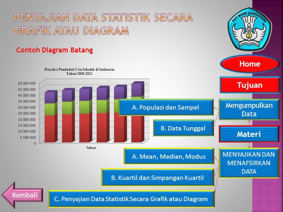Penyajian data statistik secara grafik atau diagram