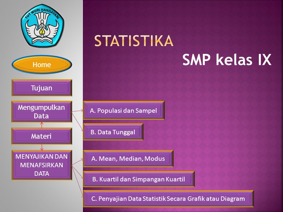 statistika SMP kelas IX Home Tujuan Mengumpulkan Data