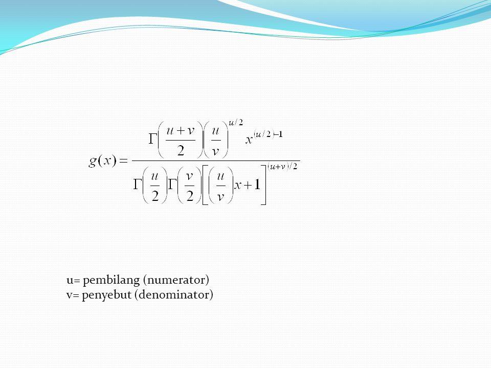 u= pembilang (numerator)
