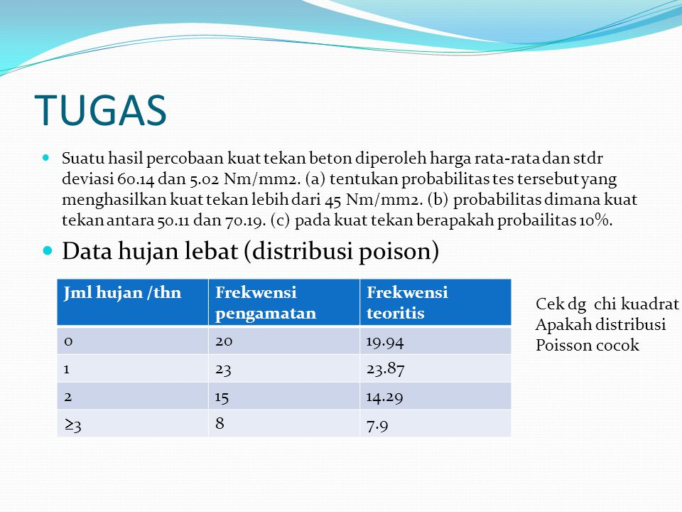 TUGAS Data hujan lebat (distribusi poison)