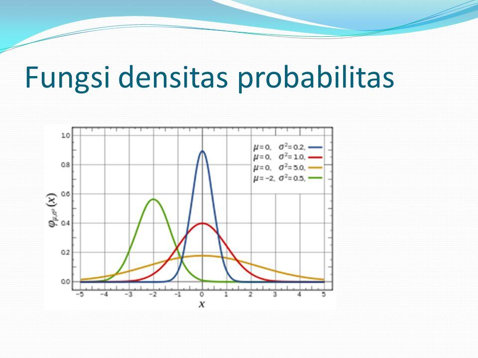 Fungsi densitas probabilitas