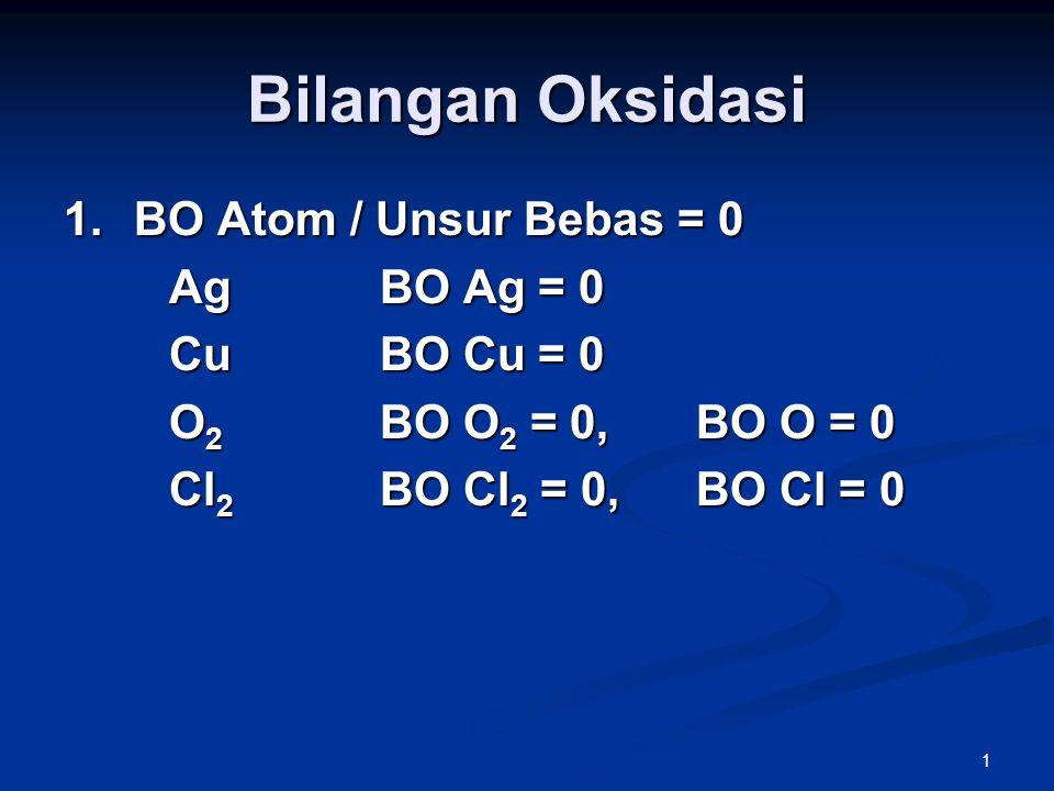Bilangan Oksidasi BO Atom / Unsur Bebas = 0 Ag BO Ag = 0 Cu BO Cu = 0