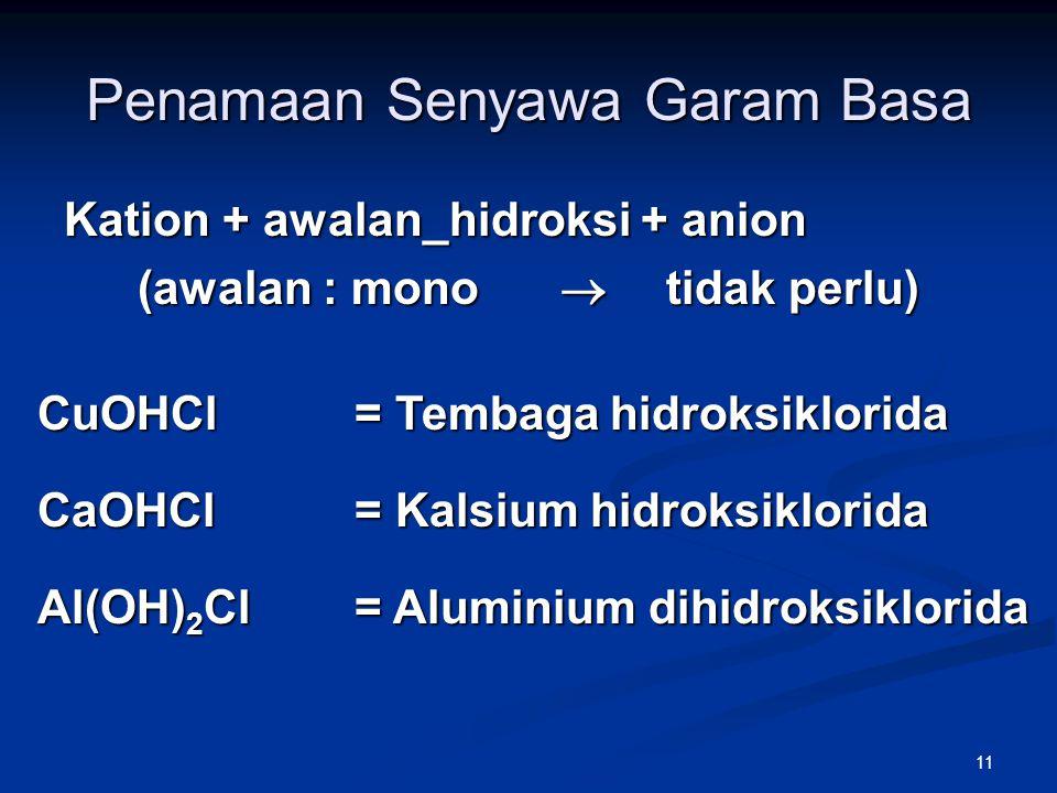 Penamaan Senyawa Garam Basa
