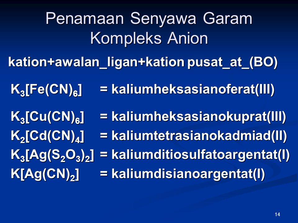 Penamaan Senyawa Garam Kompleks Anion