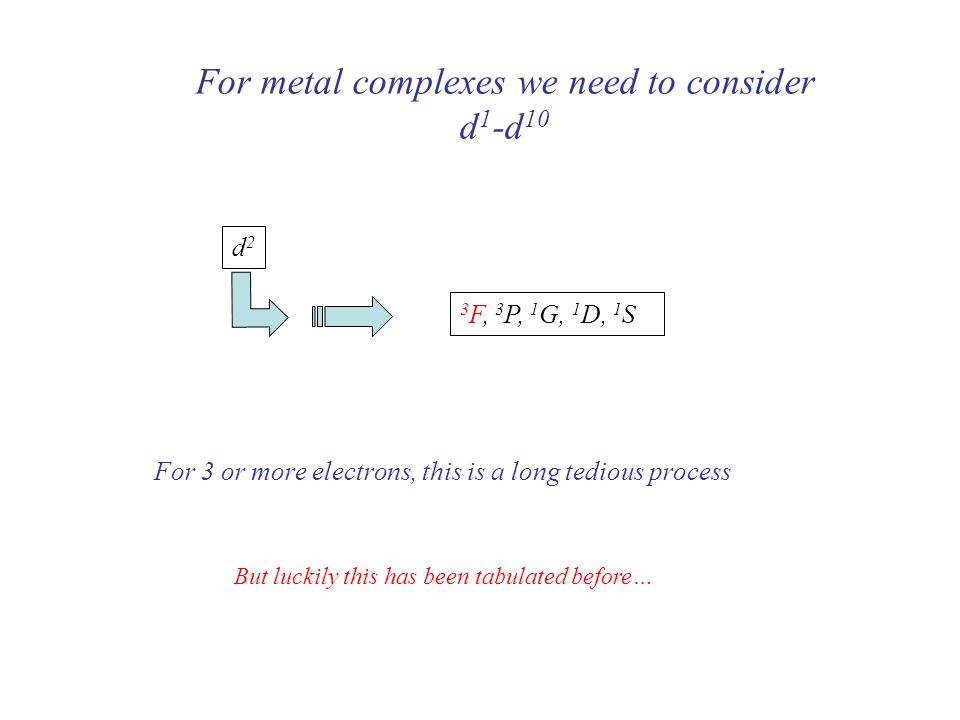 For metal complexes we need to consider