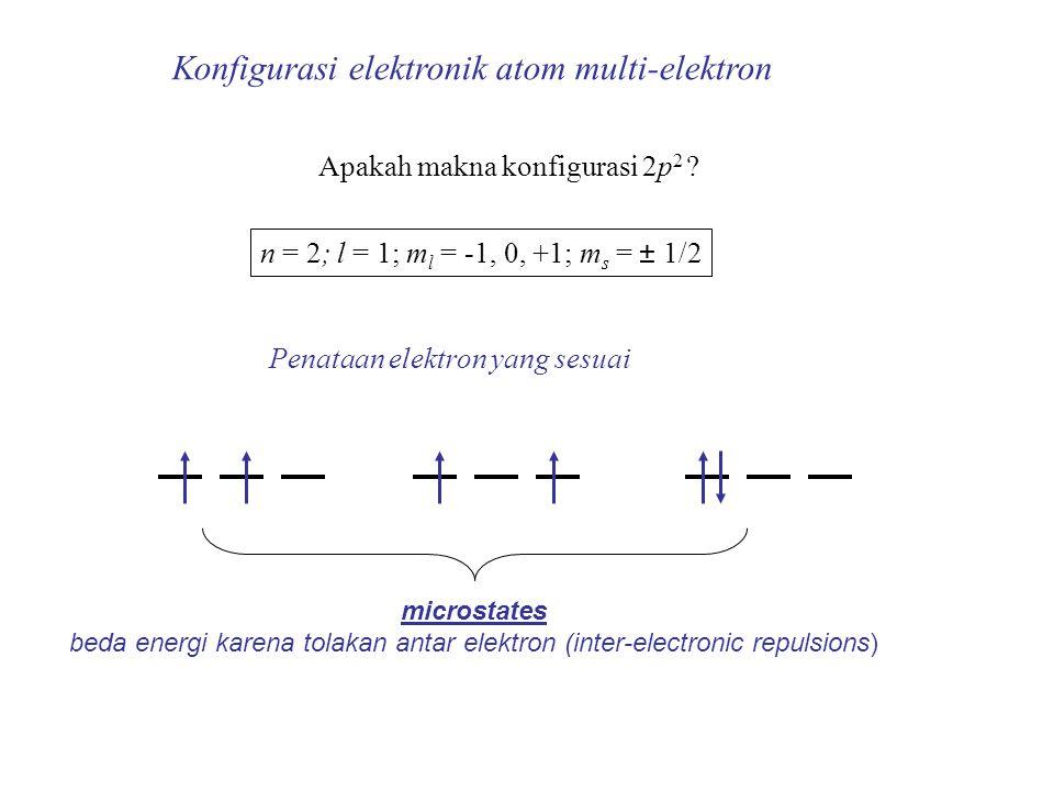 Konfigurasi elektronik atom multi-elektron