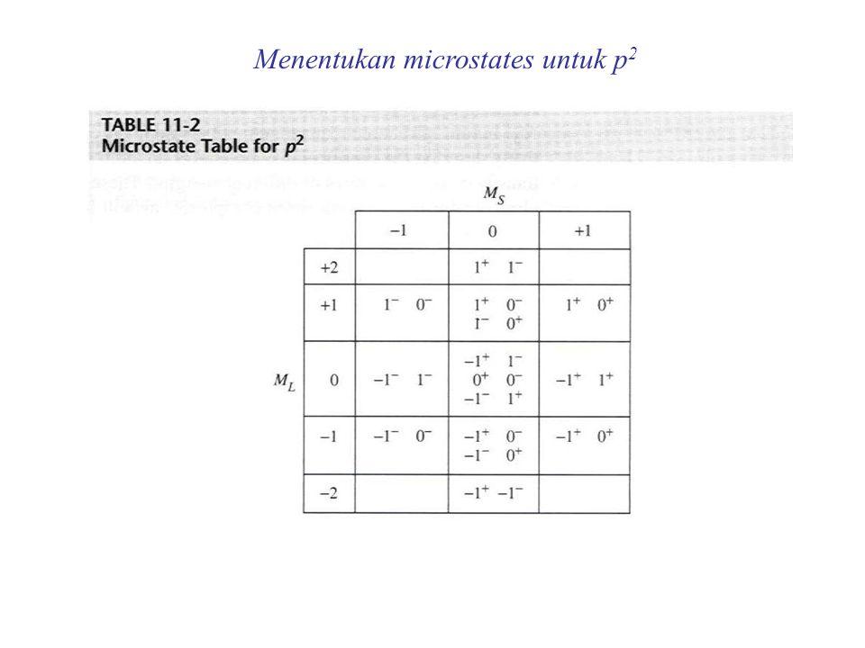 Menentukan microstates untuk p2