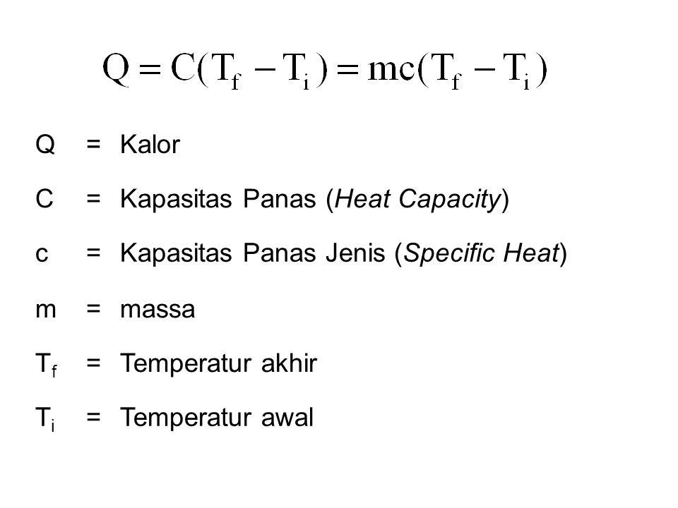 Q = Kalor. C. Kapasitas Panas (Heat Capacity) c. Kapasitas Panas Jenis (Specific Heat) m. massa.